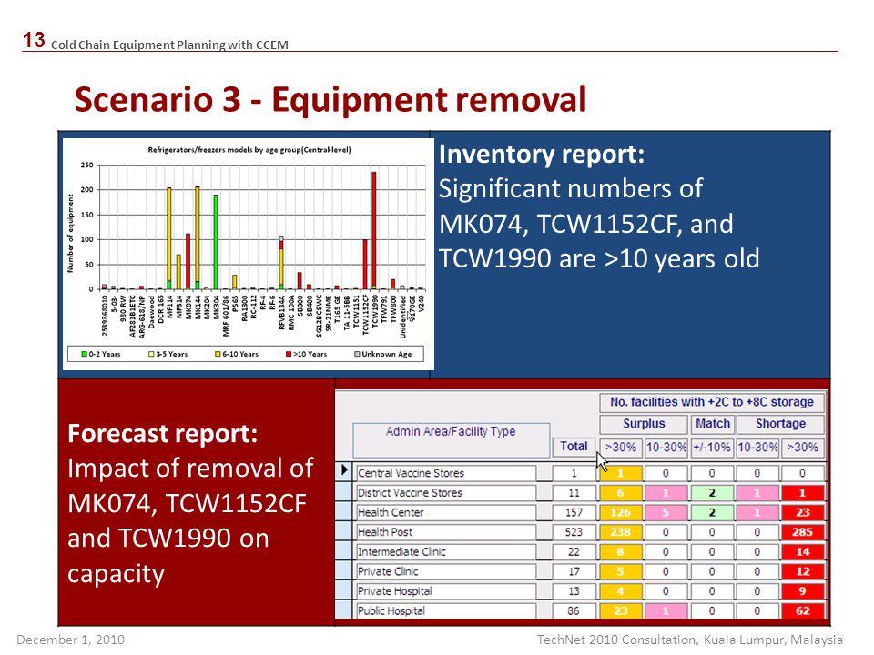 Scenario 3 - Equipment removal