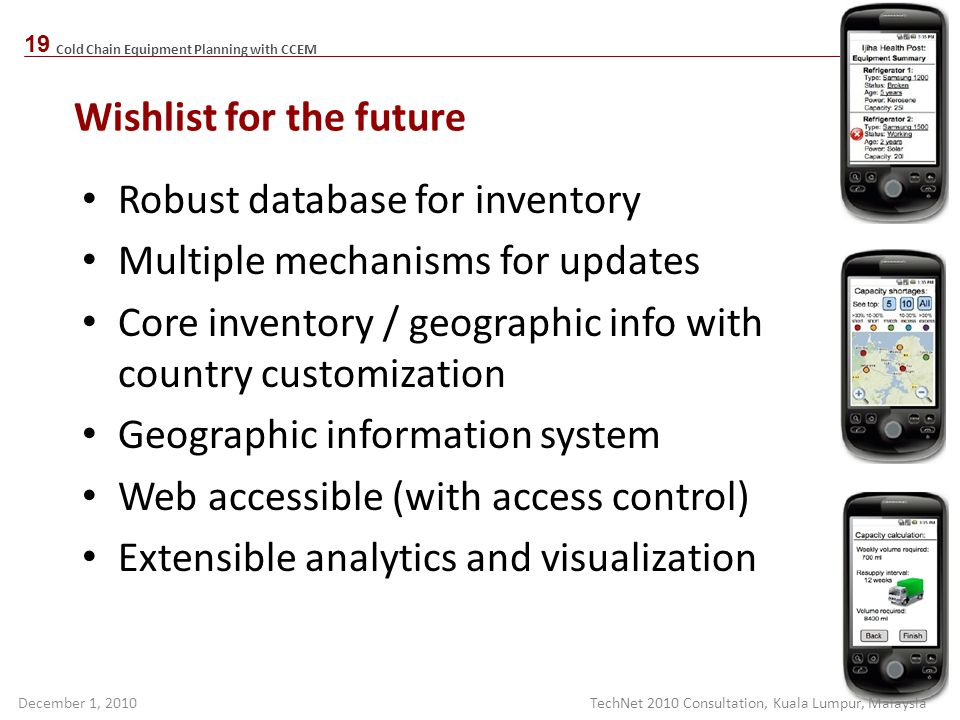 Wishlist for the future