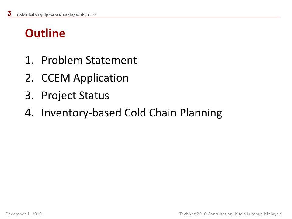 Outline Problem Statement CCEM Application Project Status