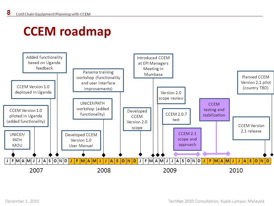 CCEM roadmap Added functionality based on Uganda feedback. Introduced CCEM at EPI Managers Meeting in Mumbasa.