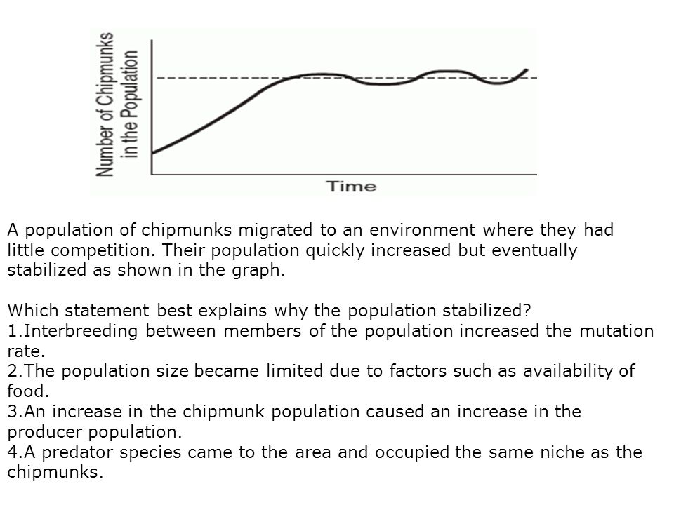 A population of chipmunks migrated to an environment where they had little competition. Their population quickly increased but eventually stabilized as shown in the graph.