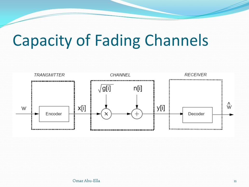 Capacity of Fading Channels