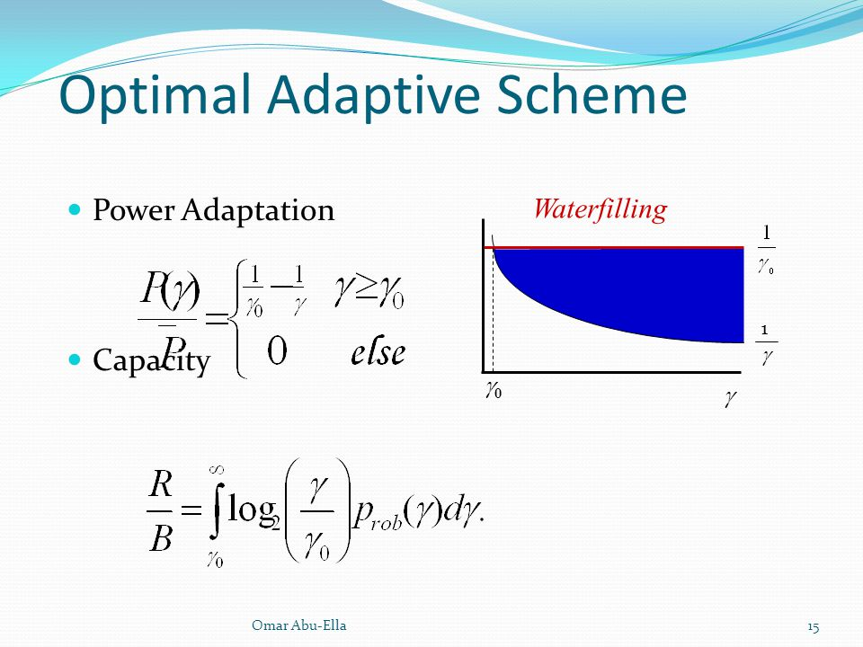 Optimal Adaptive Scheme