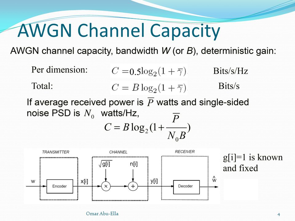 AWGN Channel Capacity Omar Abu-Ella