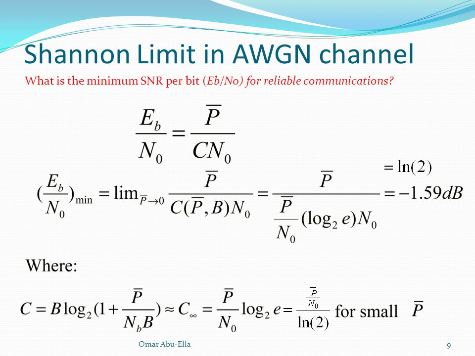 Shannon Limit in AWGN channel