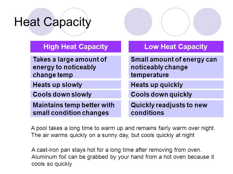 Heat Capacity High Heat Capacity Low Heat Capacity