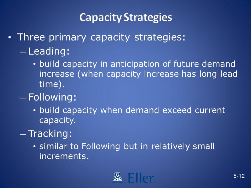 Capacity Strategies Three primary capacity strategies: Leading: