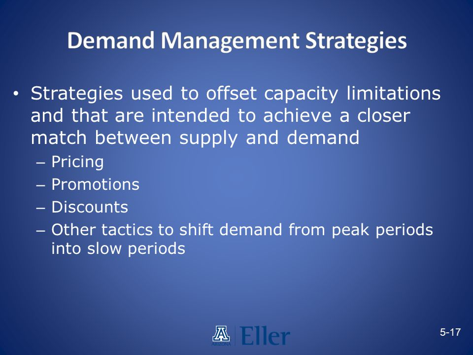 Demand Management Strategies