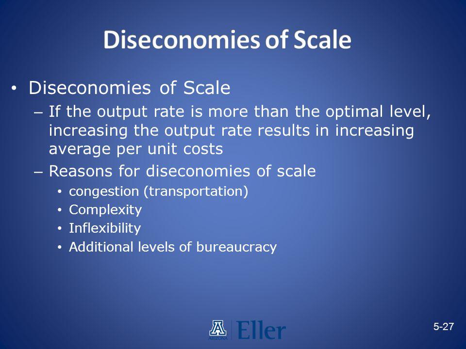 Diseconomies of Scale Diseconomies of Scale