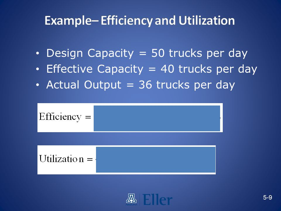 Example– Efficiency and Utilization