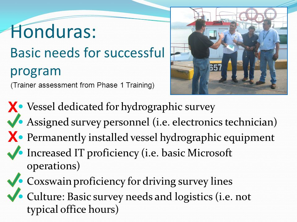 Honduras: Basic needs for successful program