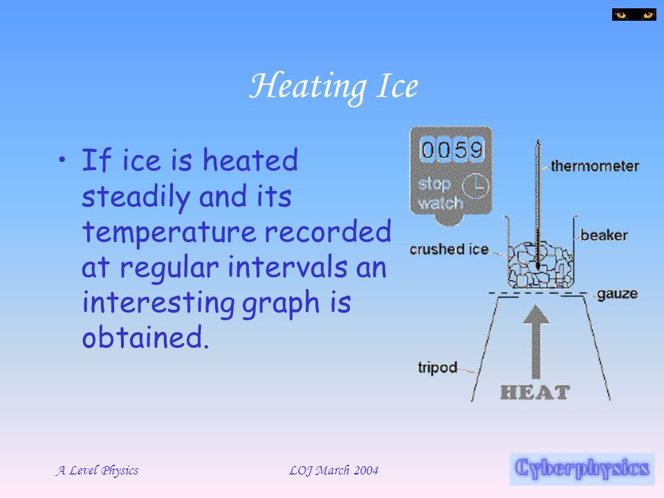 Heating Ice If ice is heated steadily and its temperature recorded at regular intervals an interesting graph is obtained.