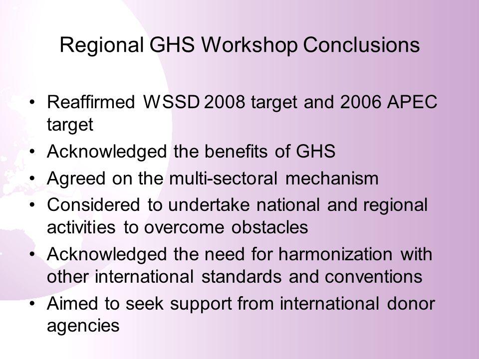 Regional GHS Workshop Conclusions