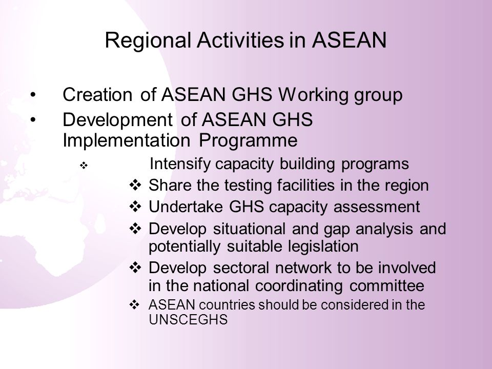 Regional Activities in ASEAN