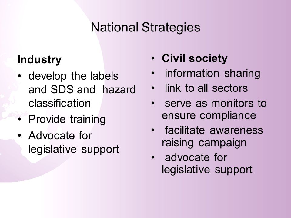 National Strategies Industry