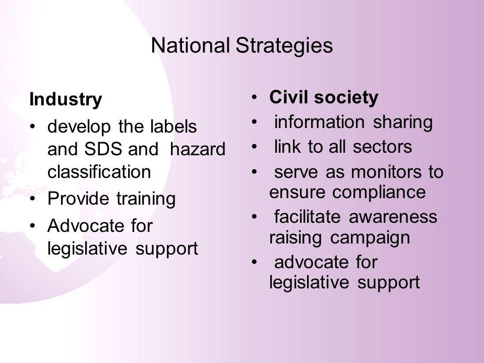 National Strategies Industry