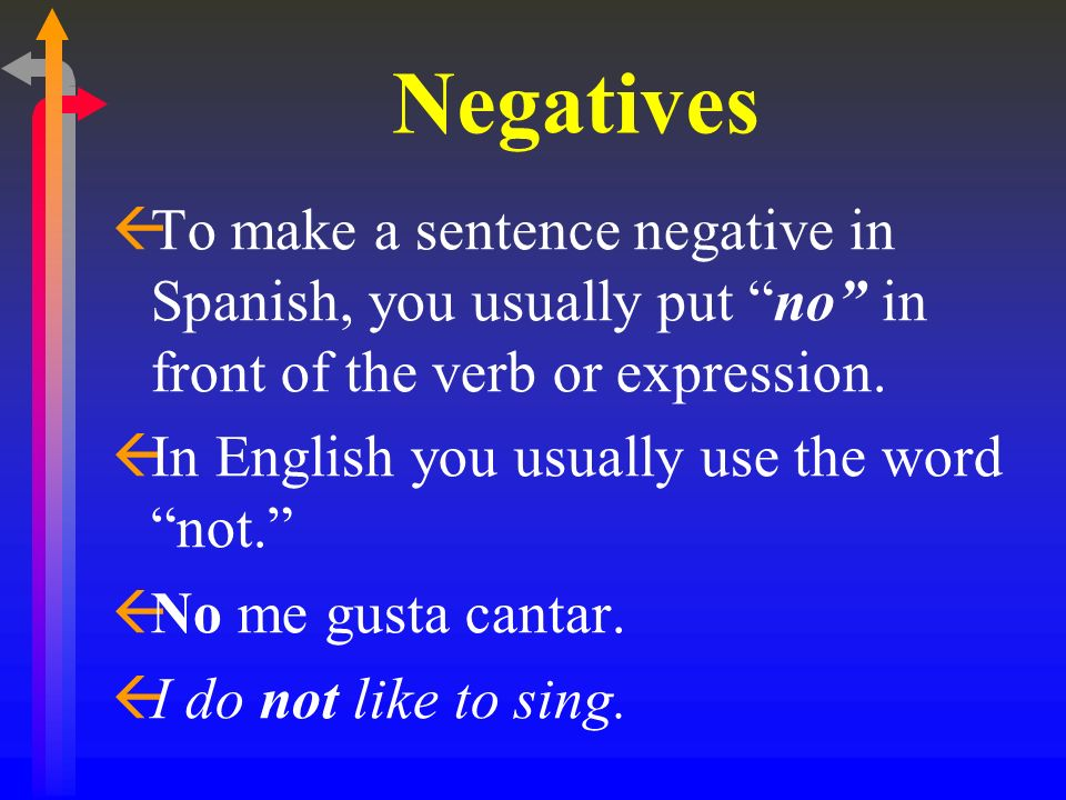 Negatives To make a sentence negative in Spanish, you usually put no in front of the verb or expression.