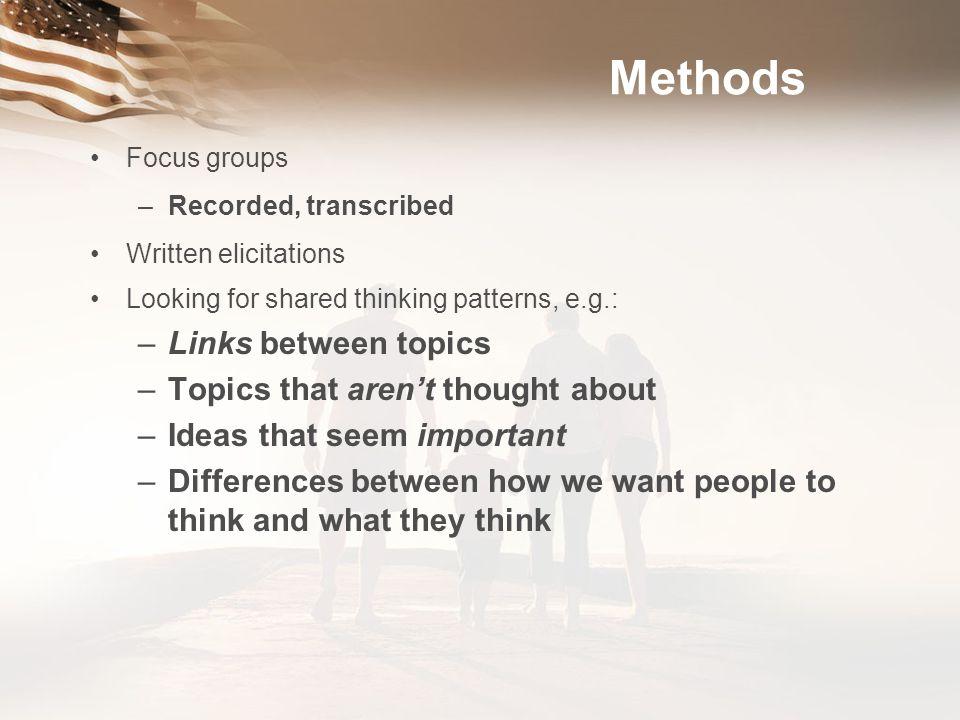 Methods Links between topics Topics that aren't thought about