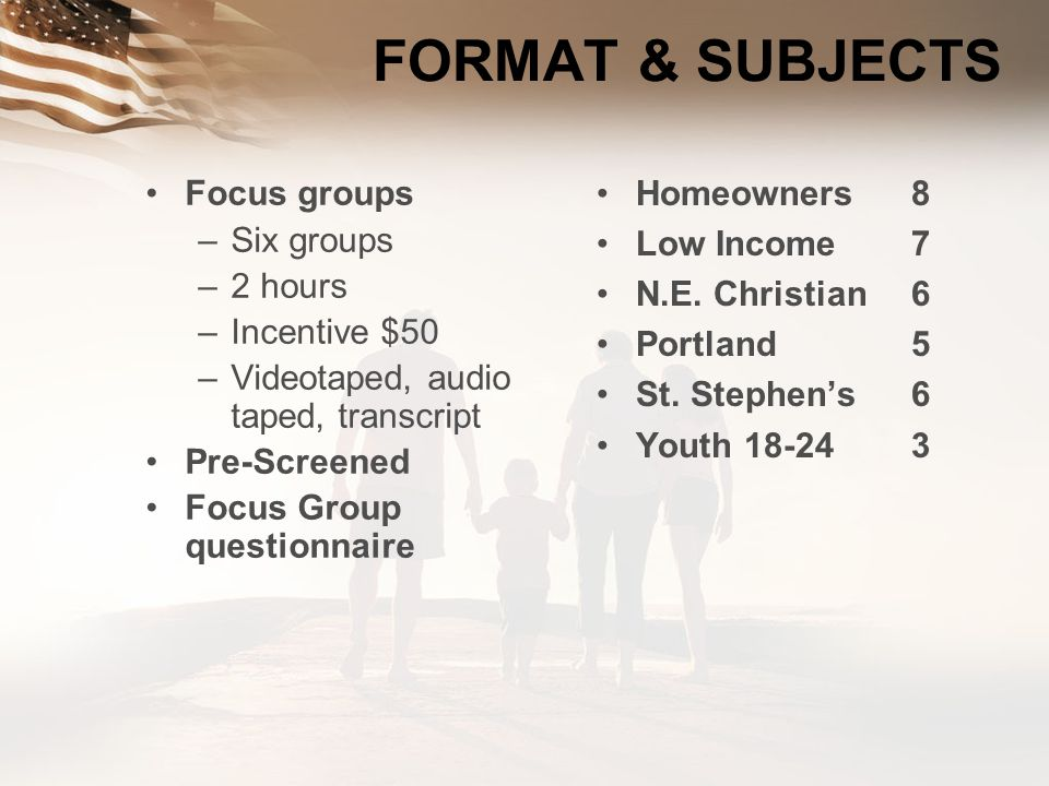 FORMAT & SUBJECTS Focus groups Six groups 2 hours Incentive $50