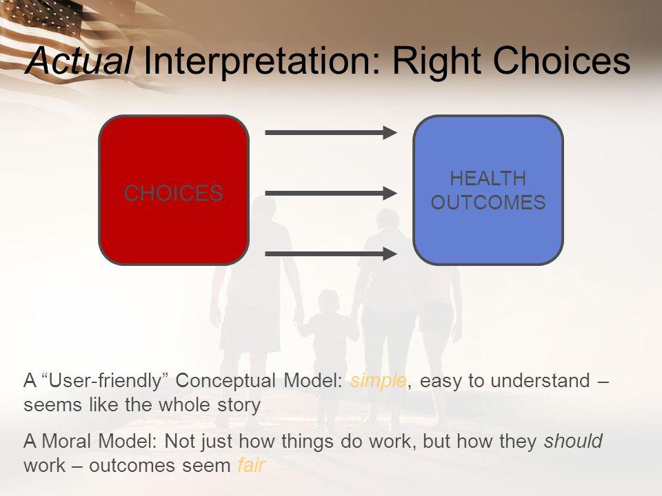 Actual Interpretation: Right Choices