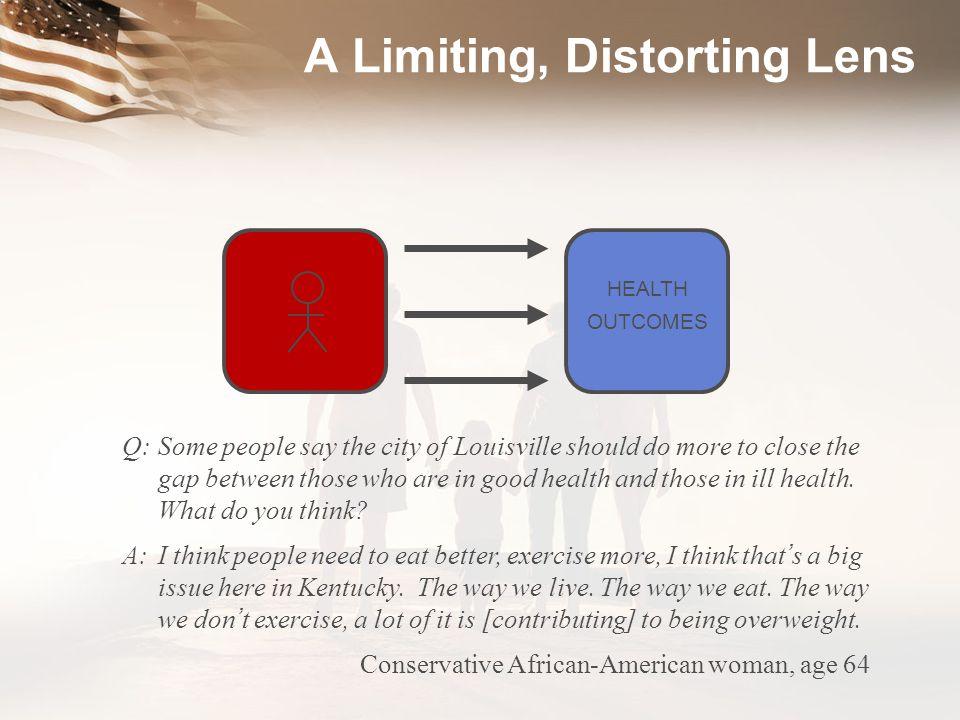 A Limiting, Distorting Lens