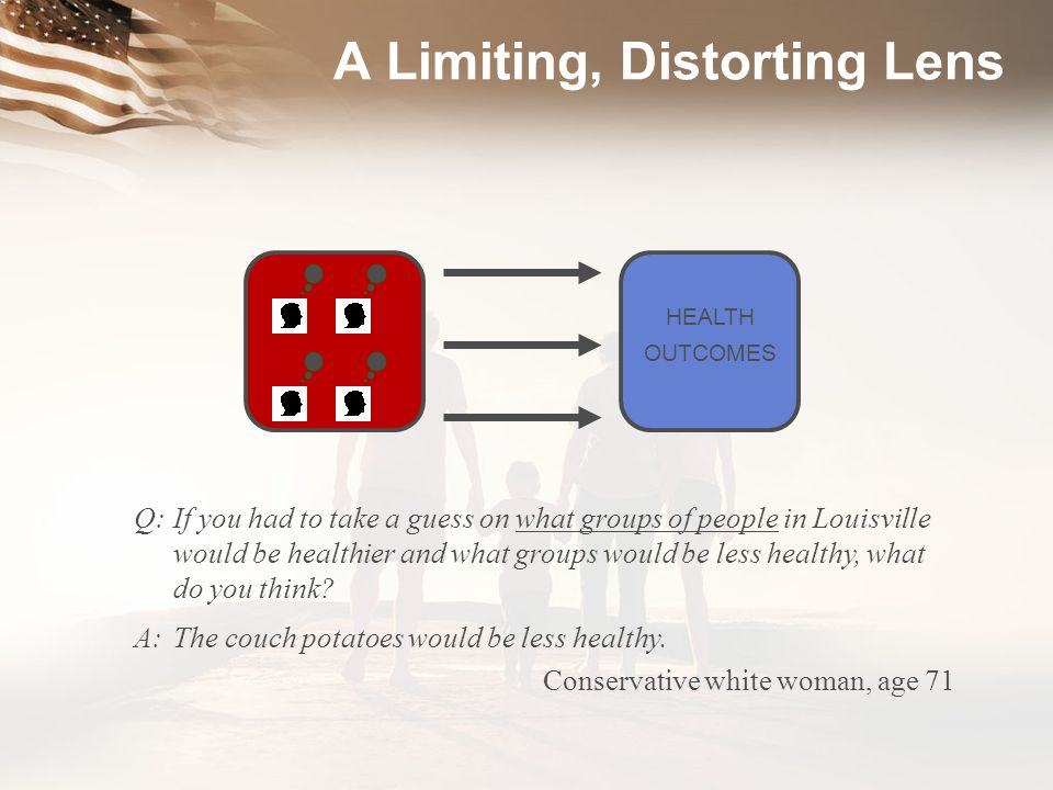 A Limiting, Distorting Lens