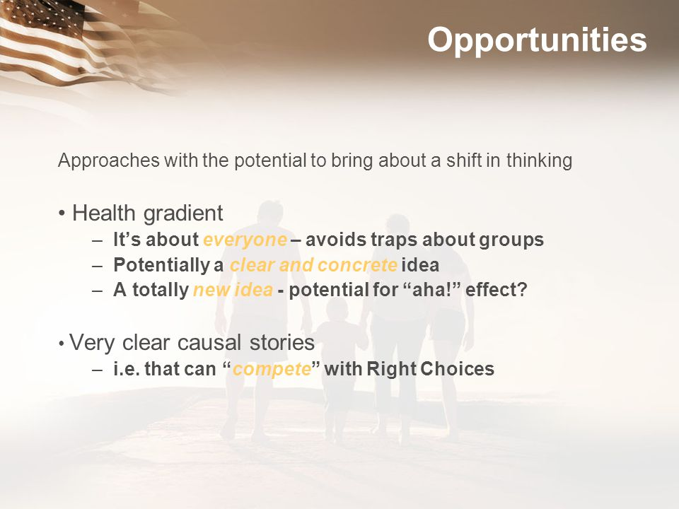 Opportunities Health gradient