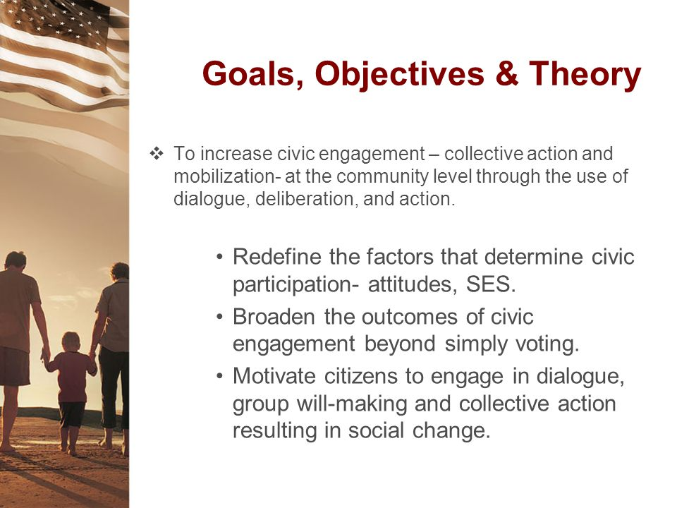 Goals, Objectives & Theory