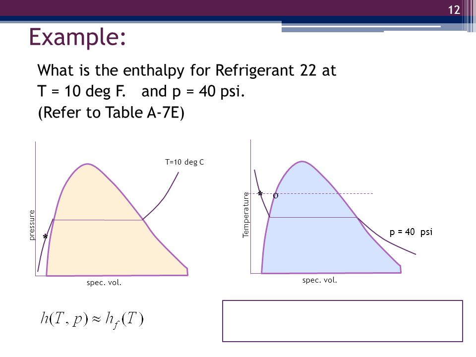 Example: What is the enthalpy for Refrigerant 22 at T = 10 deg F. and p = 40 psi. (Refer to Table A-7E)