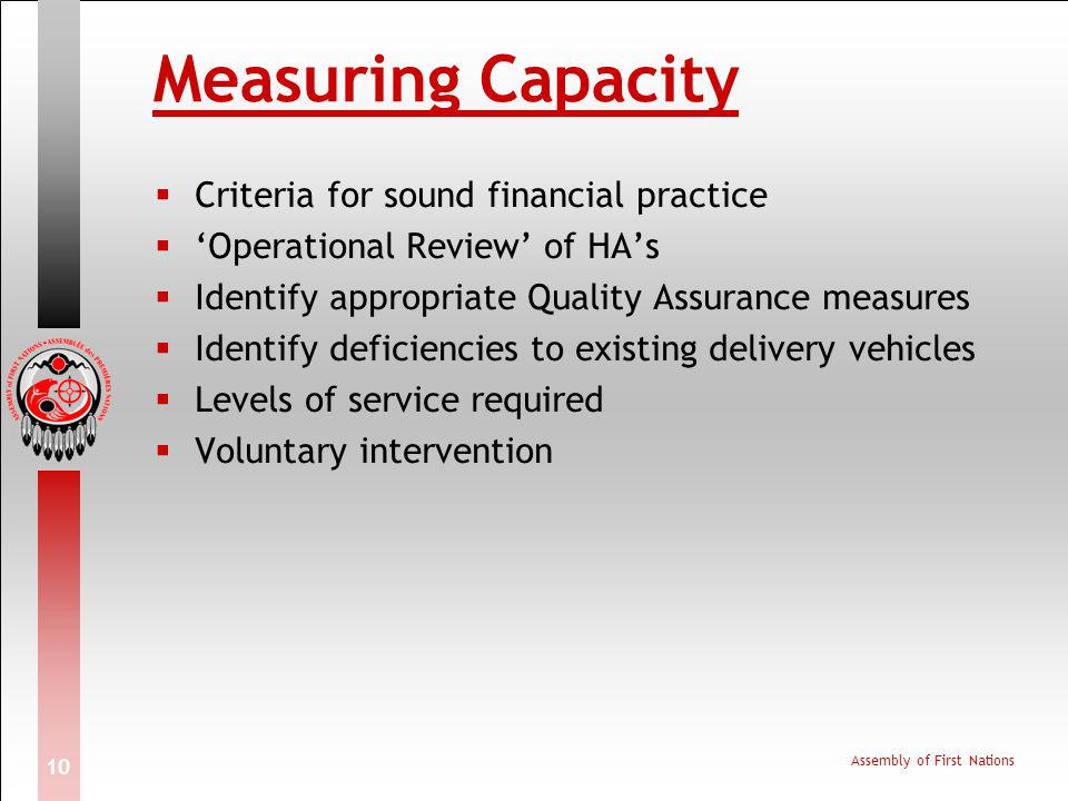 Measuring Capacity Criteria for sound financial practice