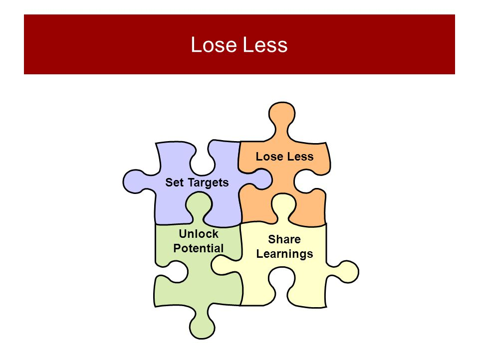 Lose Less Lose Less Set Targets Unlock Potential Share Learnings