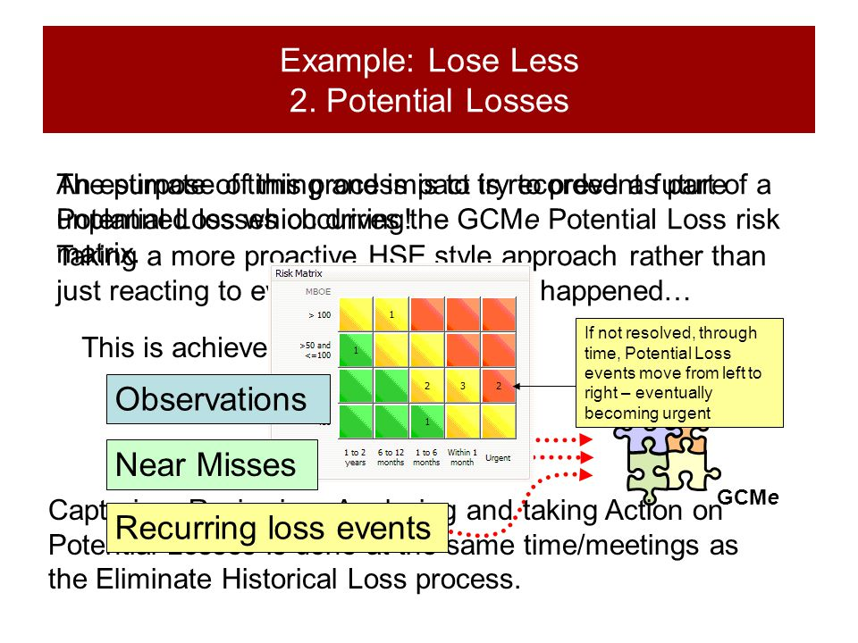 Example: Lose Less 2. Potential Losses