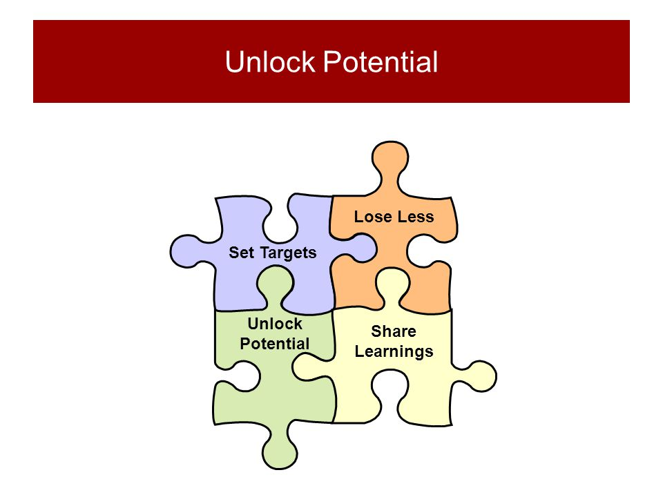 Unlock Potential Lose Less Set Targets Unlock Potential