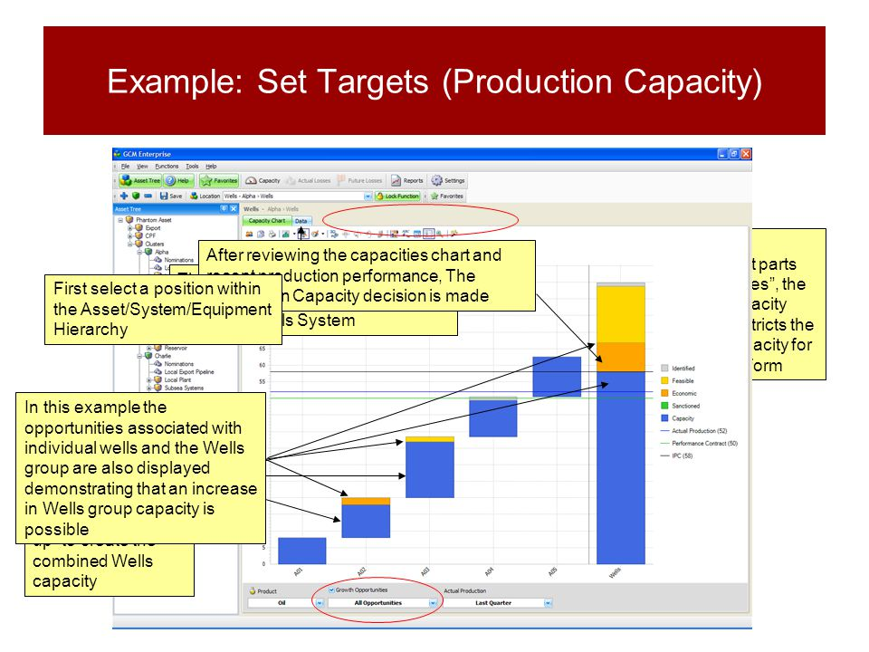 Example: Set Targets (Production Capacity)