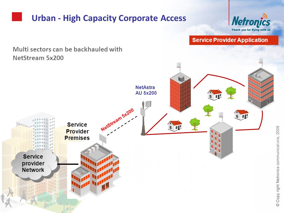 Urban - High Capacity Corporate Access
