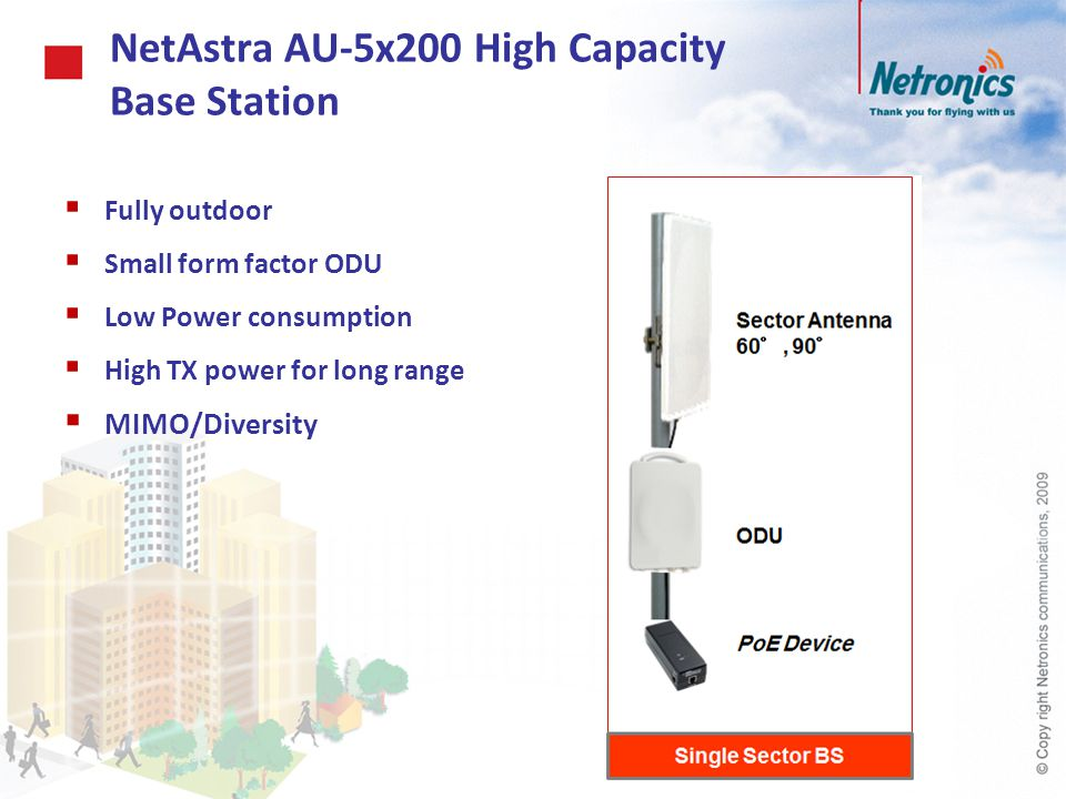 NetAstra AU-5x200 High Capacity Base Station
