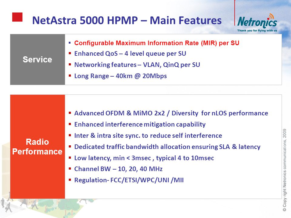 NetAstra 5000 HPMP – Main Features