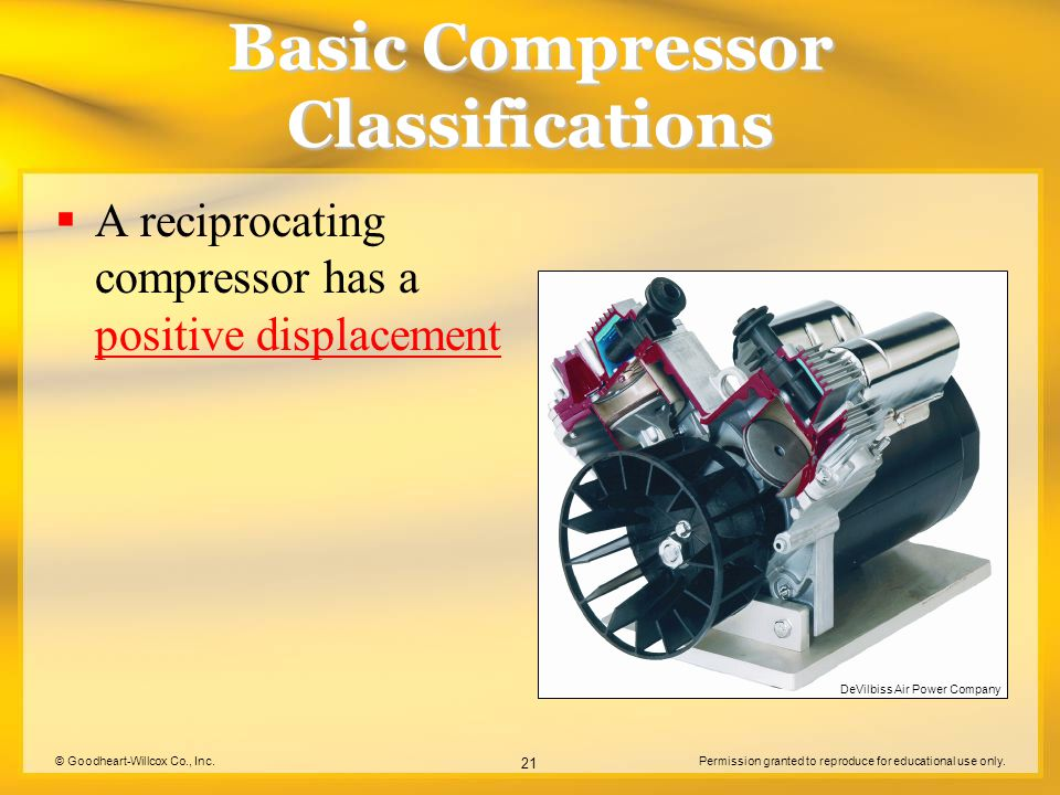 Basic Compressor Classifications