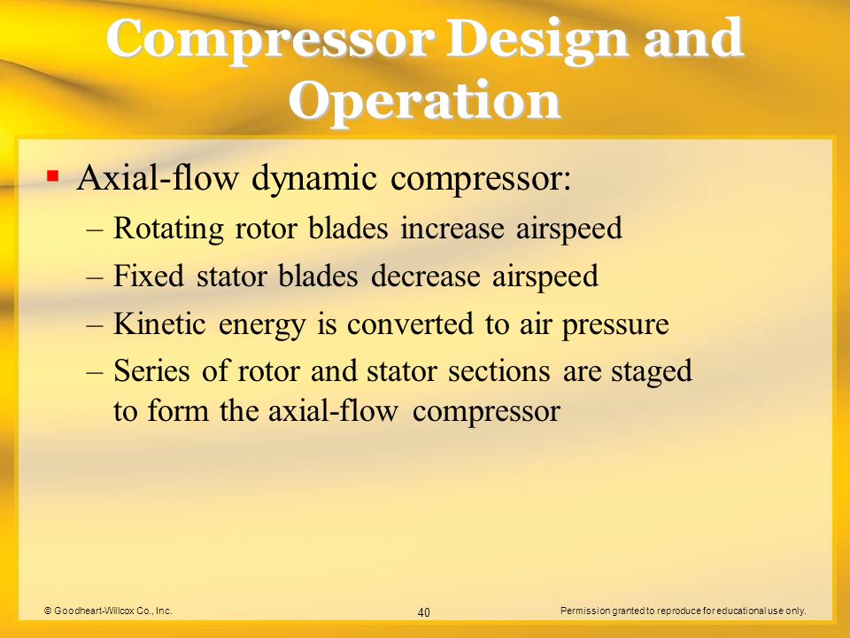 Compressor Design and Operation