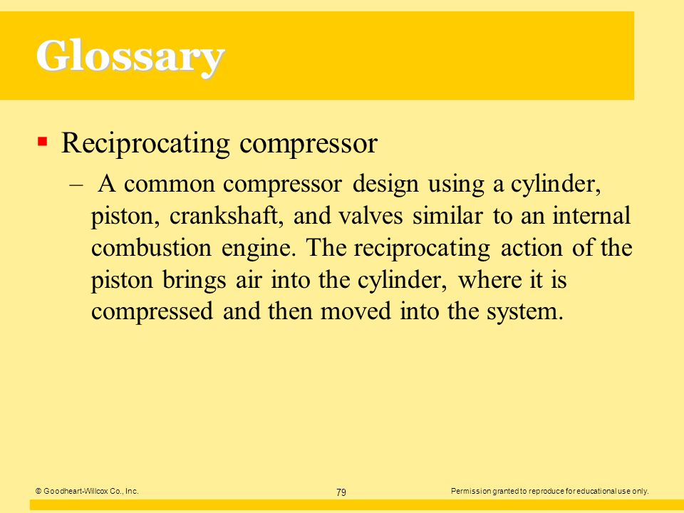 Glossary Reciprocating compressor