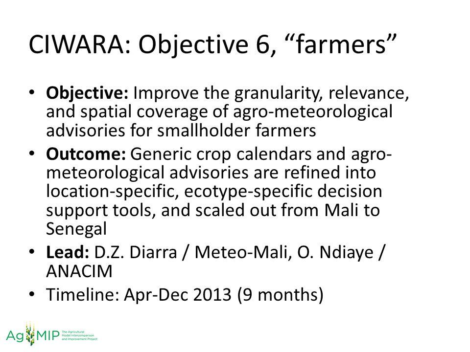 CIWARA: Objective 6, farmers