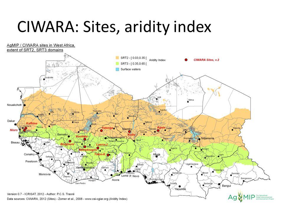 CIWARA: Sites, aridity index