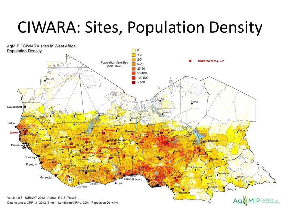CIWARA: Sites, Population Density