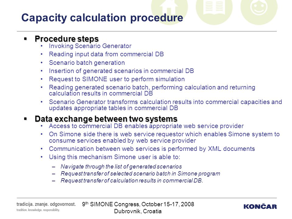 Capacity calculation procedure