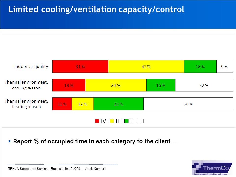 Limited cooling/ventilation capacity/control