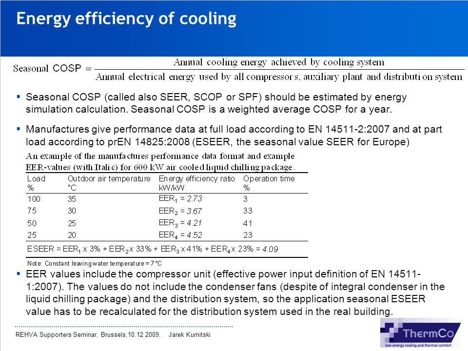 Energy efficiency of cooling