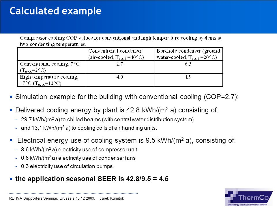 Calculated example Simulation example for the building with conventional cooling (COP=2.7):