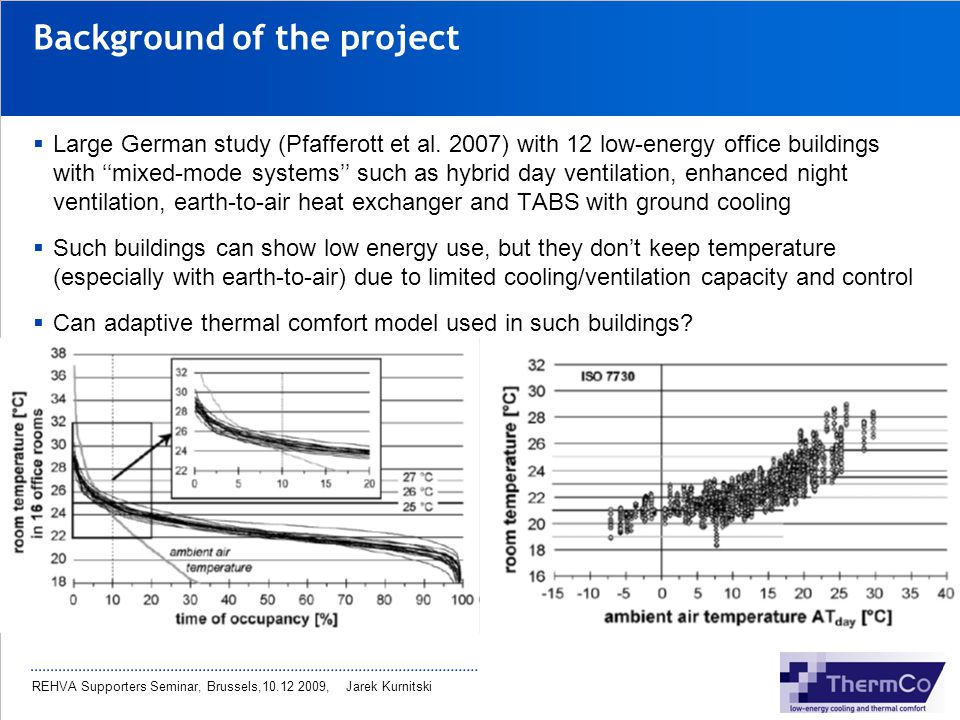 Low energy cooling and thermal comfort ppt video online for Indoor design temperature ashrae