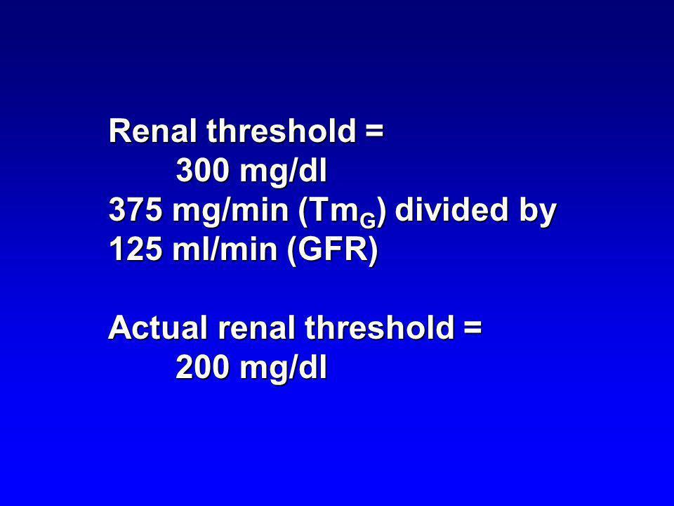 Renal threshold = 300 mg/dl. 375 mg/min (TmG) divided by 125 ml/min (GFR) Actual renal threshold =