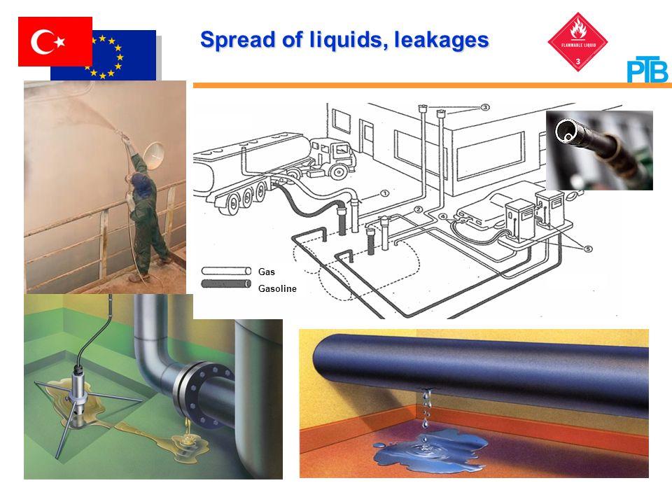 Spread of liquids, leakages